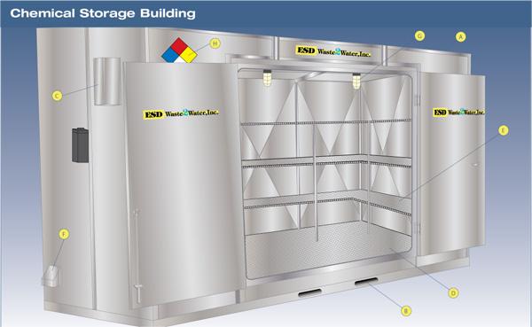 Chemical_Storage
